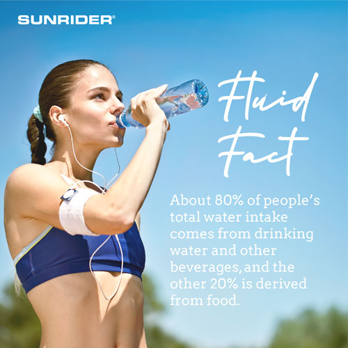 Fluid Fact